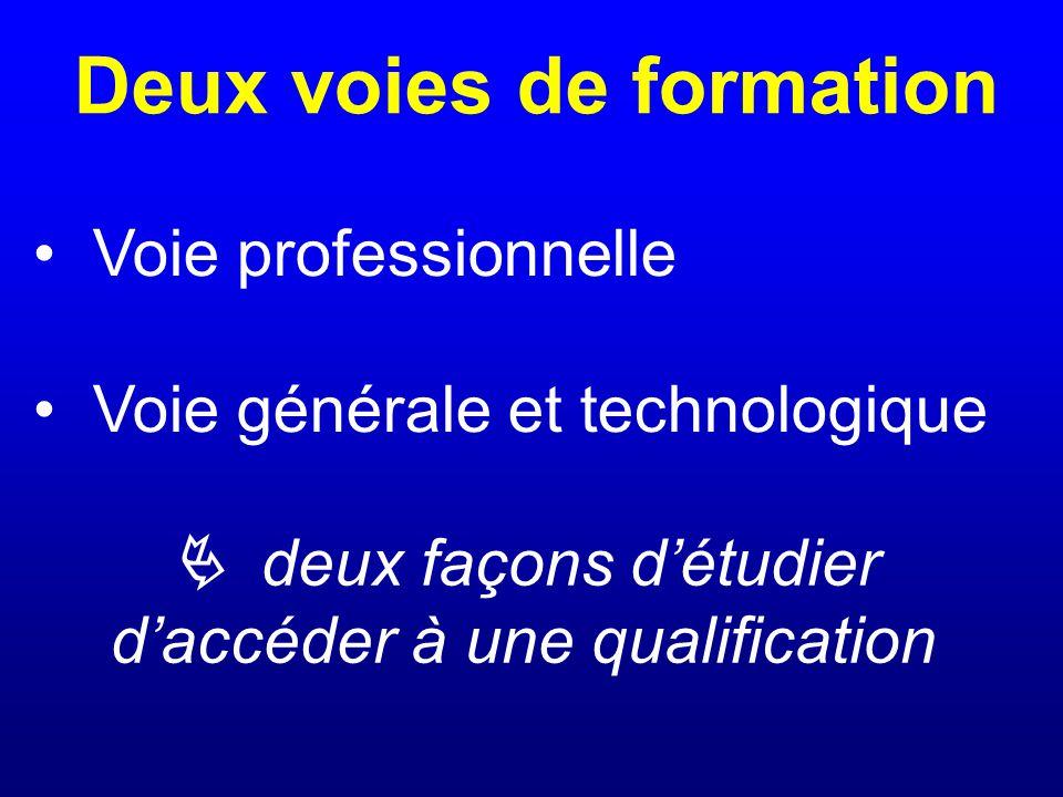 Deux voies de formation  deux façons d'étudier d'accéder à une qualification Voie professionnelle Voie générale et technologique