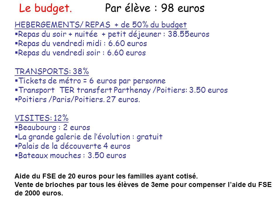 Le budget. Par élève : 98 euros HEBERGEMENTS/ REPAS + de 50% du budget  Repas du soir + nuitée + petit déjeuner : 38.55euros  Repas du vendredi midi
