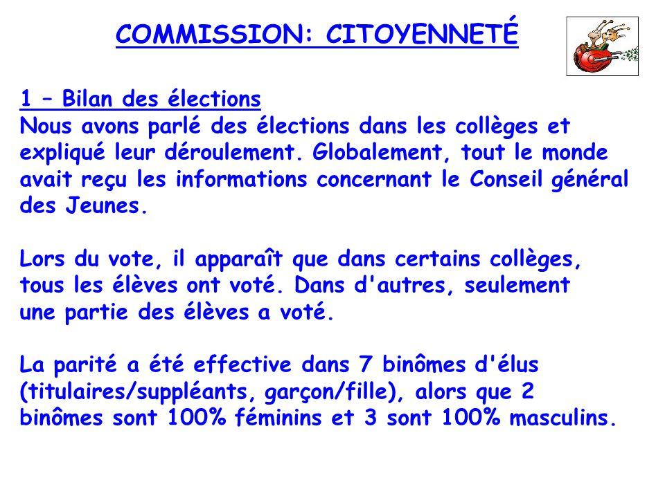 COMMISSION: CITOYENNETÉ 1 – Bilan des élections Nous avons parlé des élections dans les collèges et expliqué leur déroulement. Globalement, tout le mo