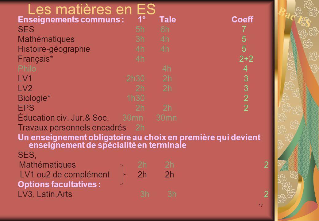 17 Les matières en ES Enseignements communs : 1° Tale Coeff SES5h 6h 7 Mathématiques3h 4h 5 Histoire-géographie4h 4h 5 Français* 4h 2+2 Philo 4h 4 LV1 2h30 2h 3 LV22h 2h 3 Biologie* 1h30 2 EPS2h 2h 2 Éducation civ.
