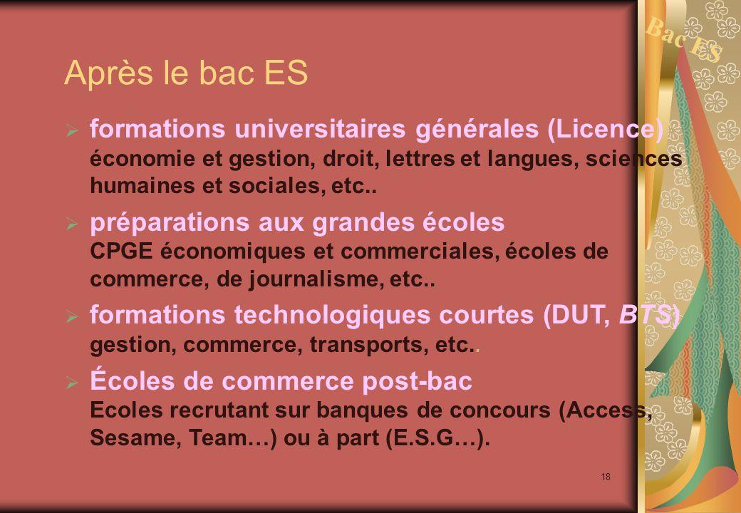 18 Après le bac ES  formations universitaires générales (Licence) économie et gestion, droit, lettres et langues, sciences humaines et sociales, etc..