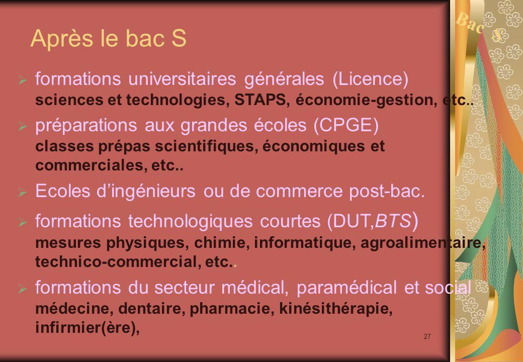 27 Après le bac S  formations universitaires générales (Licence) sciences et technologies, STAPS, économie-gestion, etc..