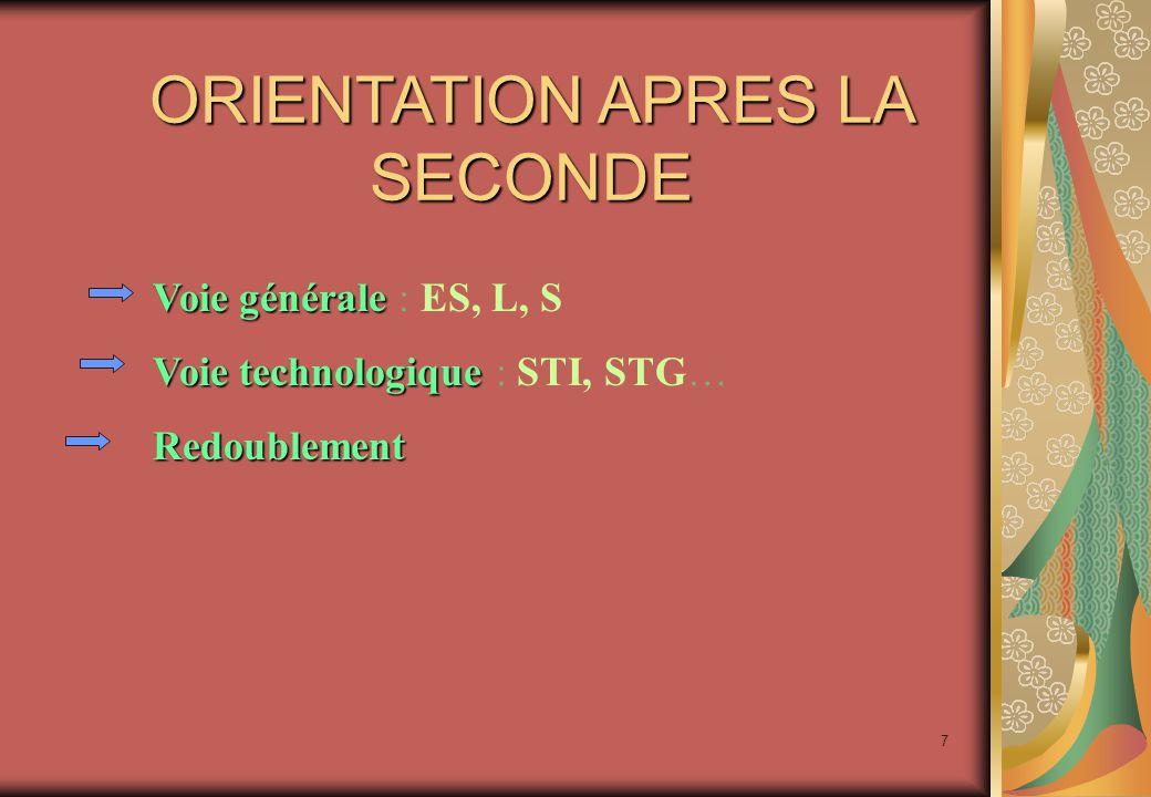 7 ORIENTATION APRES LA SECONDE Voie générale Voie générale : ES, L, S Voie technologique Voie technologique : STI, STG…Redoublement