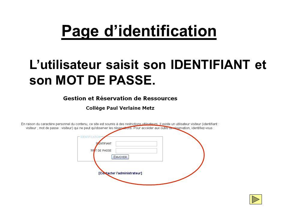 Page d'identification L'utilisateur saisit son IDENTIFIANT et son MOT DE PASSE.