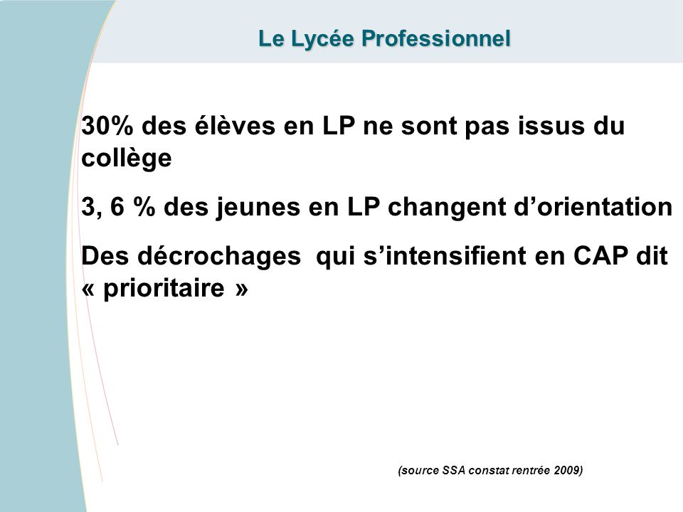 Le Lycée Professionnel (source SSA constat rentrée 2009) 30% des élèves en LP ne sont pas issus du collège 3, 6 % des jeunes en LP changent d'orientation Des décrochages qui s'intensifient en CAP dit « prioritaire »