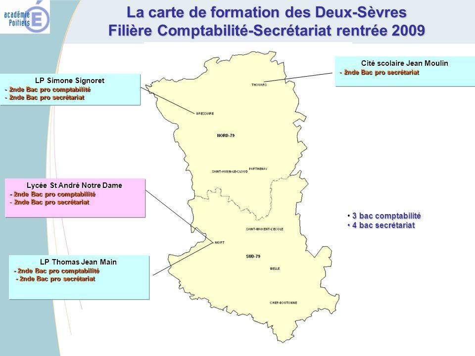 La carte de formation des Deux-Sèvres Filière Comptabilité-Secrétariat rentrée 2009 Cité scolaire Jean Moulin - 2nde Bac pro secrétariat Cité scolaire