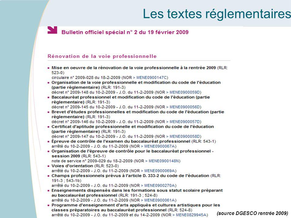 Les textes réglementaires (source DGESCO rentrée 2009)
