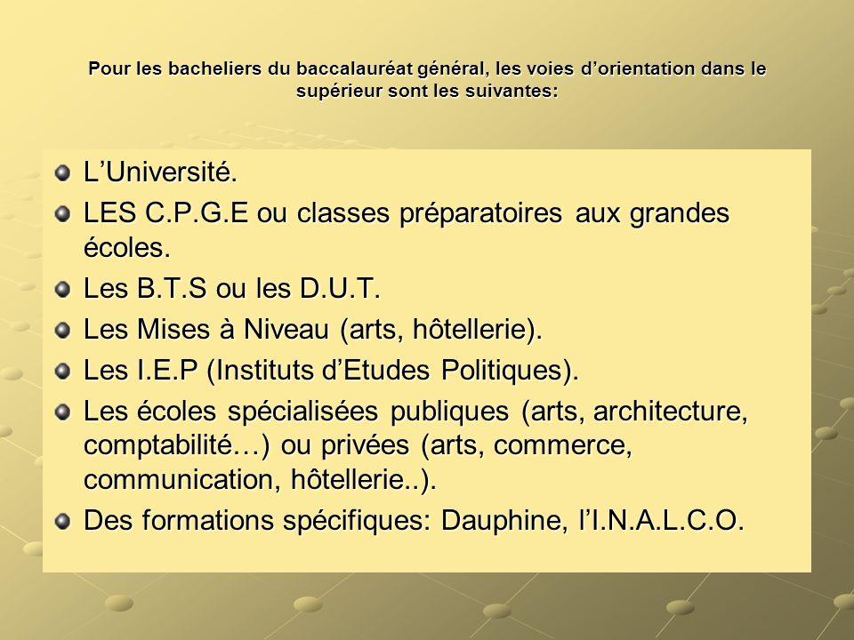 Pour les bacheliers du baccalauréat général, les voies d'orientation dans le supérieur sont les suivantes: L'Université. LES C.P.G.E ou classes prépar