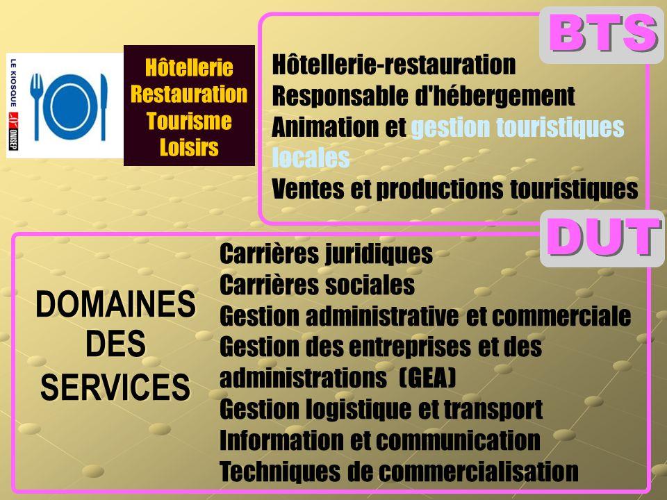 Hôtellerie Restauration Tourisme Loisirs BTS Hôtellerie-restauration Responsable d'hébergement Animation et gestion touristiques locales Ventes et pro