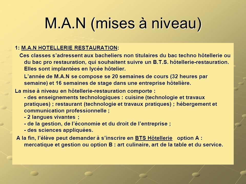M.A.N (mises à niveau) 1: M.A.N HOTELLERIE RESTAURATION: Ces classes s'adressent aux bacheliers non titulaires du bac techno hôtellerie ou du bac pro