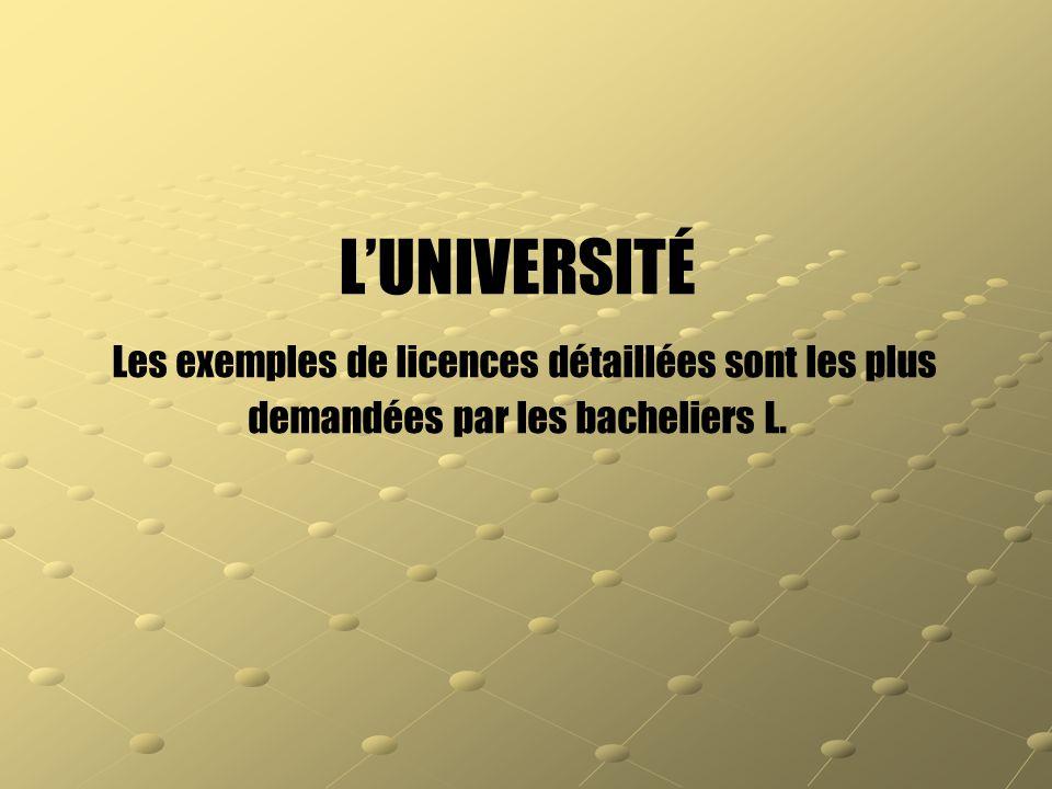 L'UNIVERSITÉ Les exemples de licences détaillées sont les plus demandées par les bacheliers L.