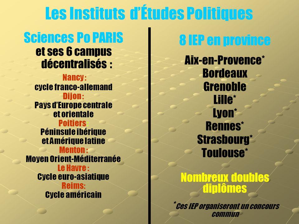 8 IEP en province Aix-en-Provence* Bordeaux Grenoble Lille* Lyon* Rennes* Strasbourg* Toulouse* Nombreux doubles diplômes * Ces IEP organiseront un co