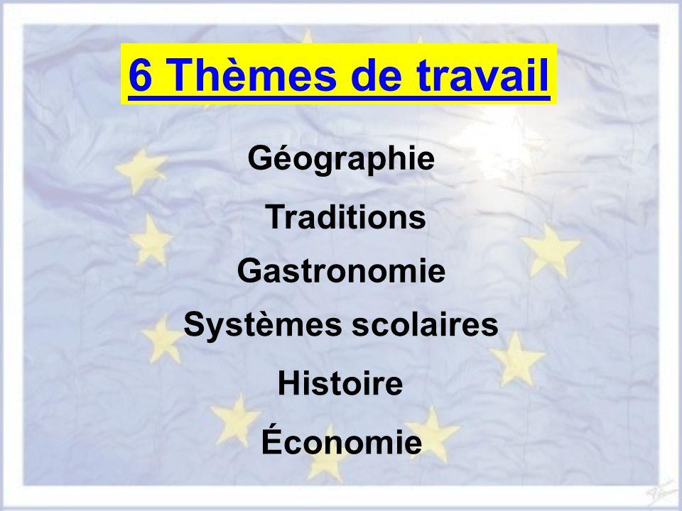 Production finale : La réalisation d'un « Trivial Pursuit » Avec des questions sur les 4 pays portant sur les 6 thèmes
