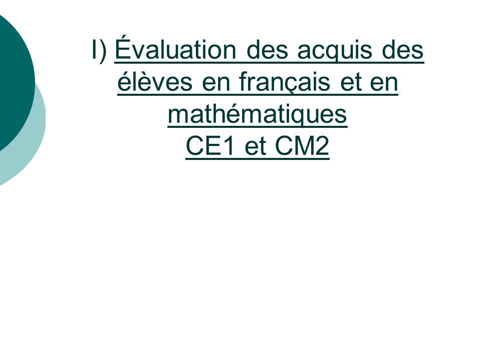 II) Bilan de l'aide personnalisée 1) Organisation de l'aide personnalisée  Dans le département des Deux-Sèvres, 15 à 18% des élèves de primaire bénéficient de cette aide personnalisée.