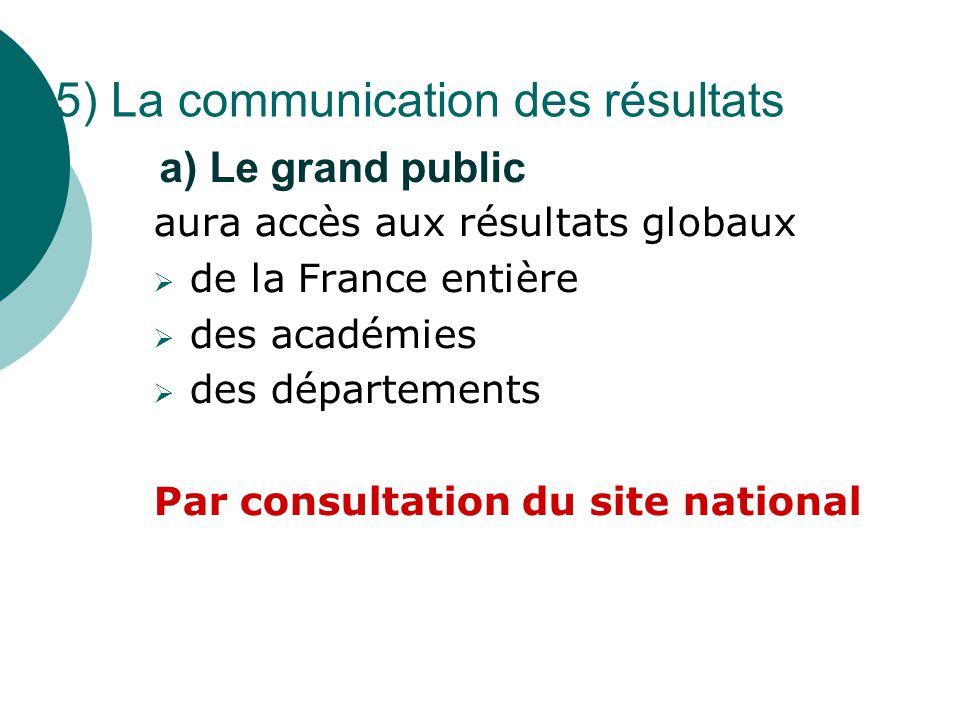 aura accès aux résultats globaux  de la France entière  des académies  des départements Par consultation du site national 5) La communication des r