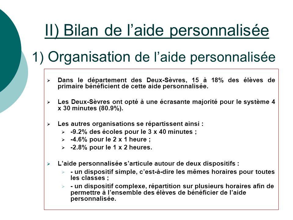 II) Bilan de l'aide personnalisée 1) Organisation de l'aide personnalisée  Dans le département des Deux-Sèvres, 15 à 18% des élèves de primaire bénéf