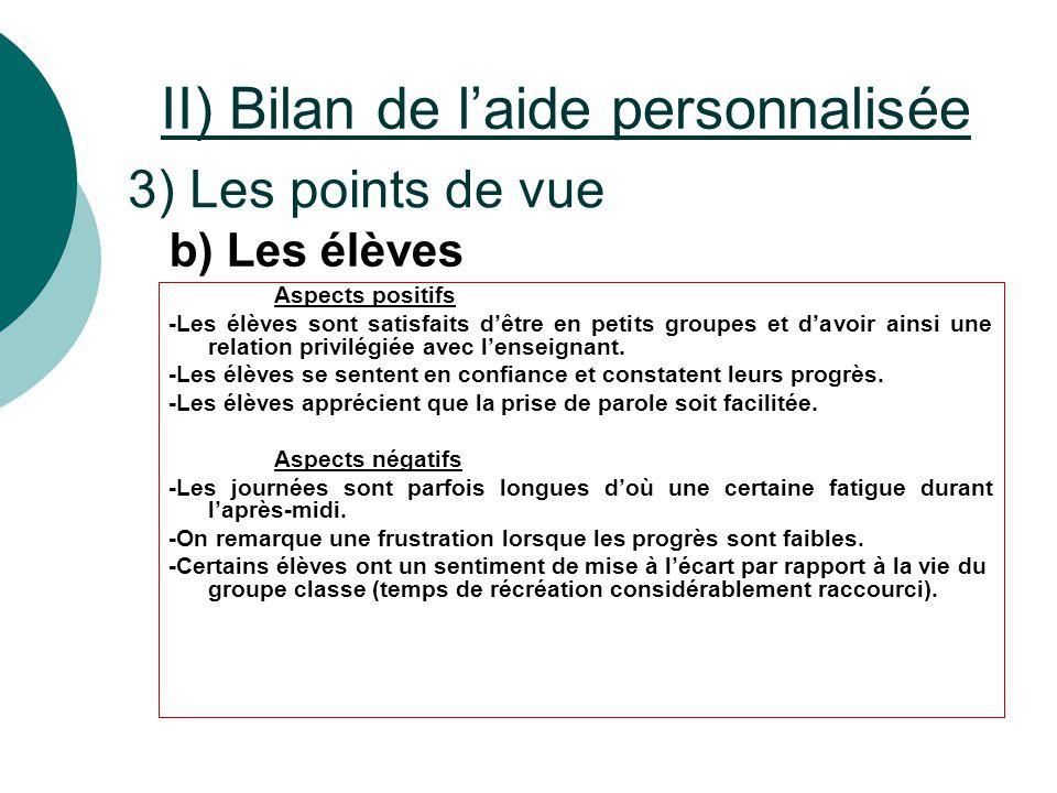 II) Bilan de l'aide personnalisée 3) Les points de vue Aspects positifs -Les élèves sont satisfaits d'être en petits groupes et d'avoir ainsi une rela
