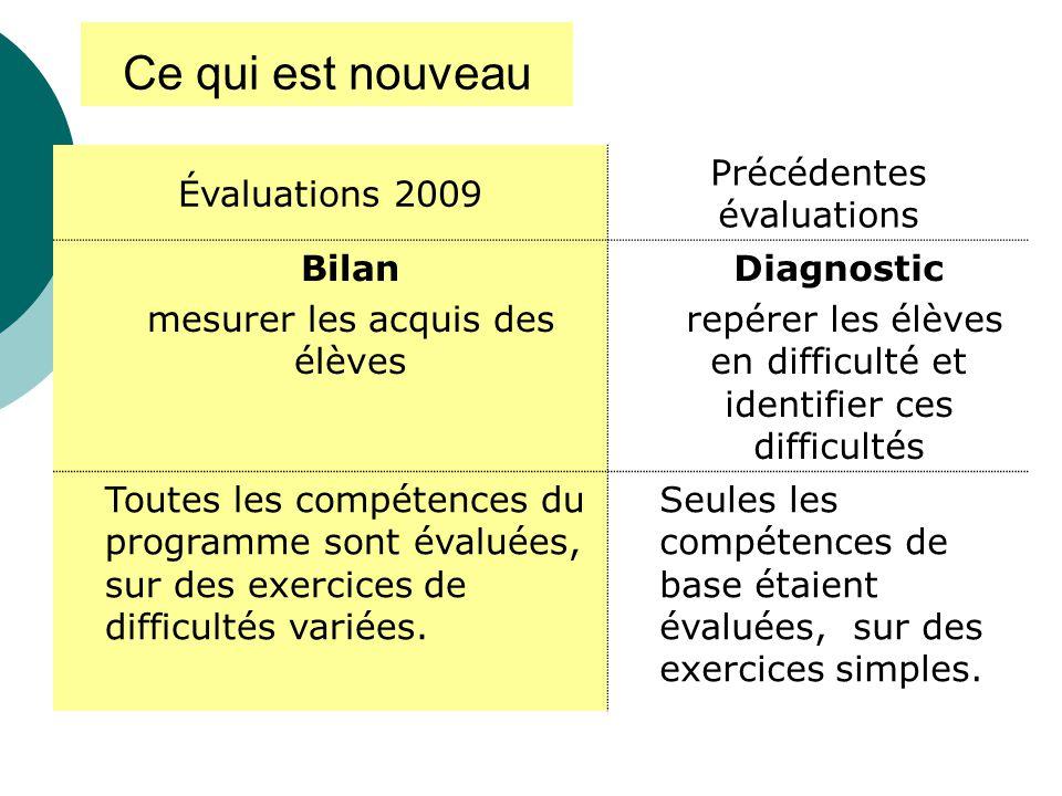 Ce qui est nouveau Évaluations 2009 Précédentes évaluations Bilan mesurer les acquis des élèves Diagnostic repérer les élèves en difficulté et identif