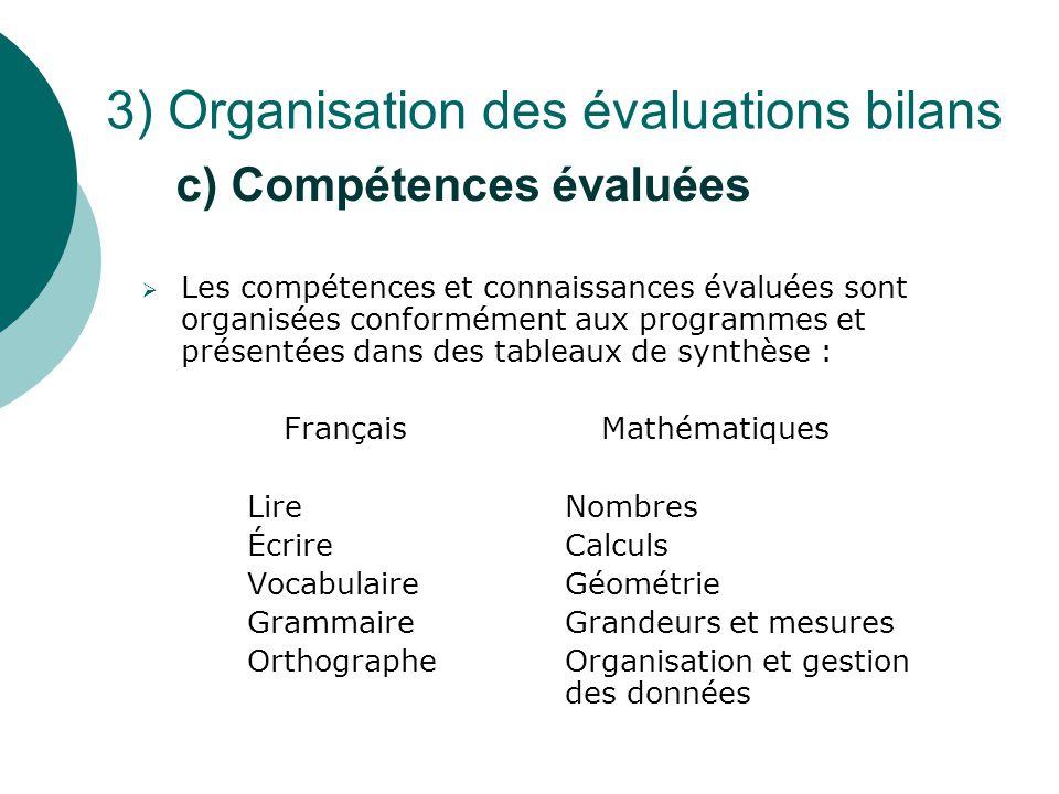  Les compétences et connaissances évaluées sont organisées conformément aux programmes et présentées dans des tableaux de synthèse : FrançaisMathémat