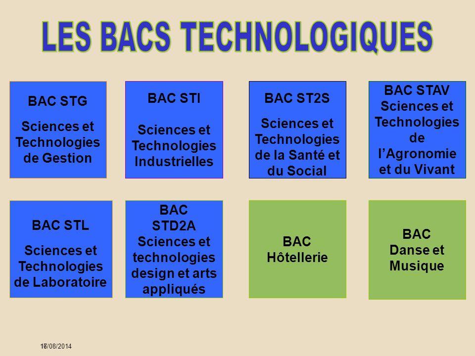 17 BAC STG Sciences et Technologies de Gestion BAC STI Sciences et Technologies Industrielles BAC ST2S Sciences et Technologies de la Santé et du Soci
