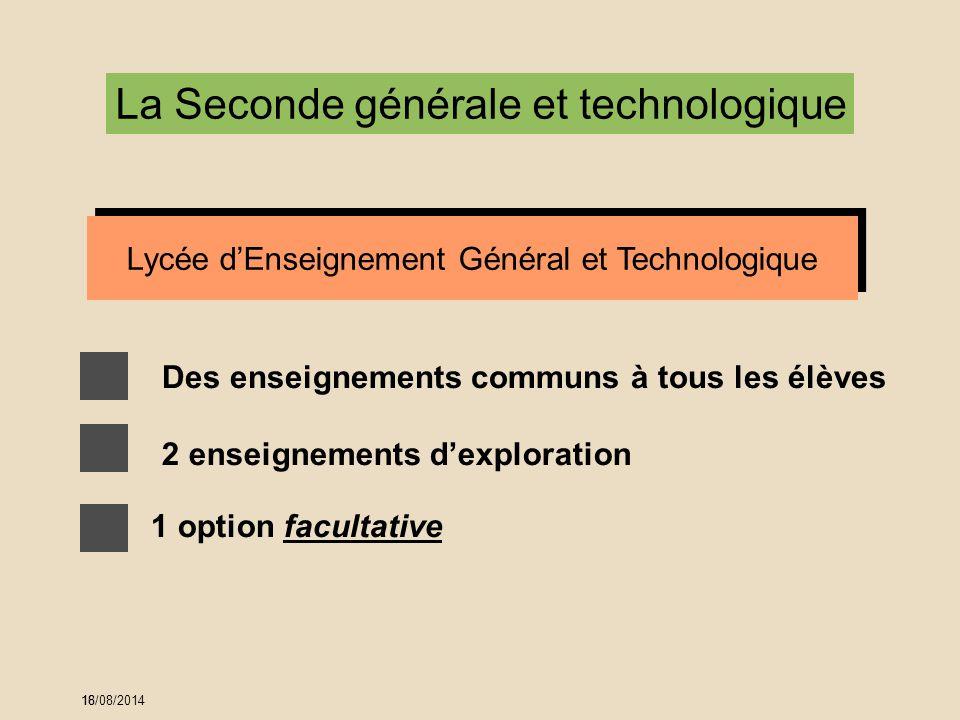 18 Lycée d'Enseignement Général et Technologique La Seconde générale et technologique 2 enseignements d'exploration 1 option facultative Des enseignem