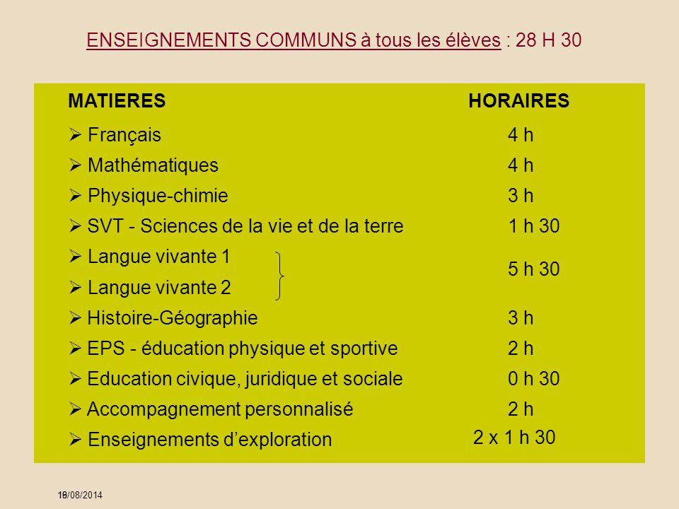 19 Histoire-Géographie MATIERES  Français  Mathématiques  Physique-chimie  SVT - Sciences de la vie et de la terre  Langue vivante 1  Langue viv