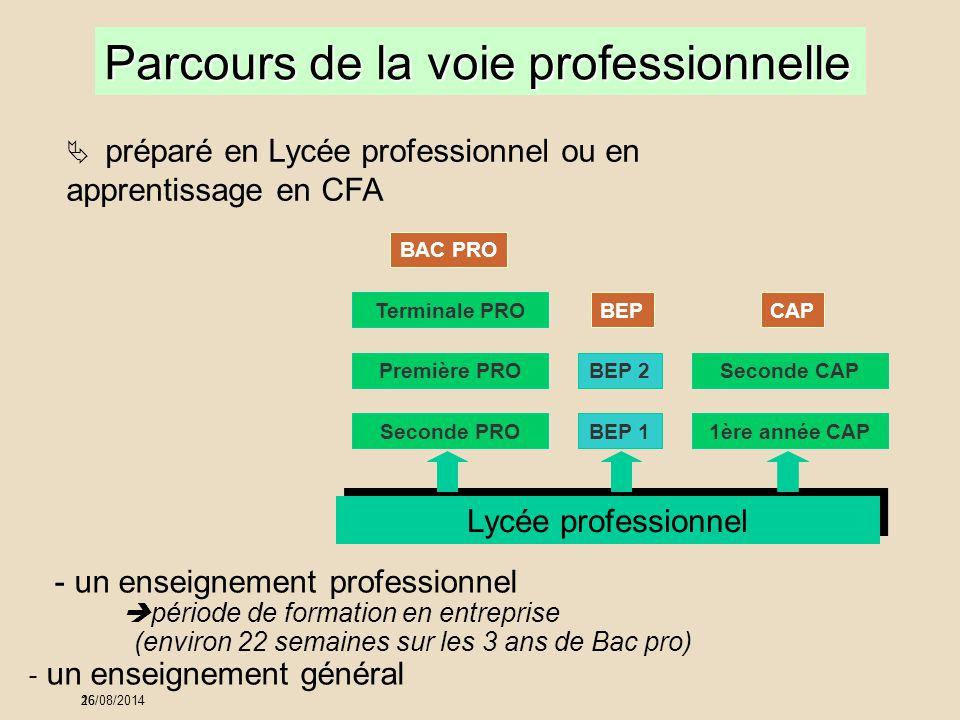 26 - un enseignement professionnel  période de formation en entreprise (environ 22 semaines sur les 3 ans de Bac pro) - un enseignement général Lycée