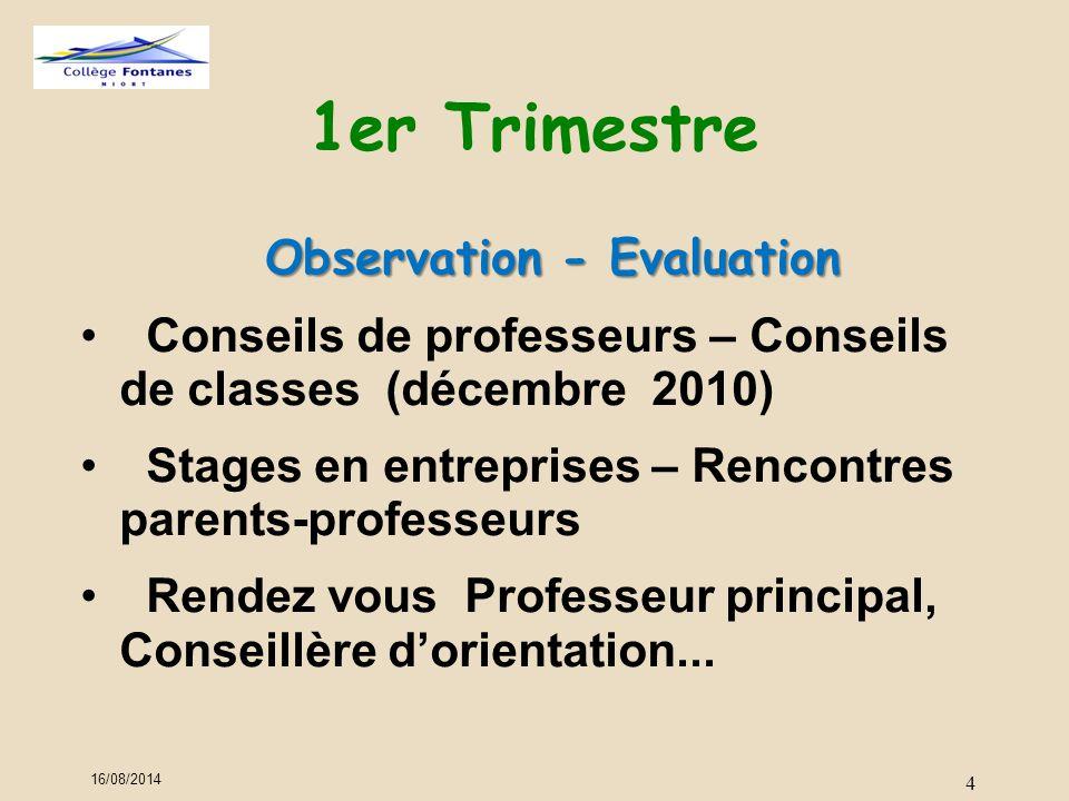 1er Trimestre Observation - Evaluation Conseils de professeurs – Conseils de classes (décembre 2010) Stages en entreprises – Rencontres parents-profes