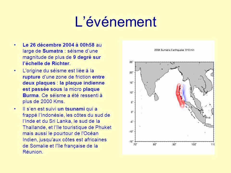 L'événement Le 26 décembre 2004 à 00h58 au large de Sumatra : séisme d'une magnitude de plus de 9 degré sur l'échelle de Richter. L'origine du séisme