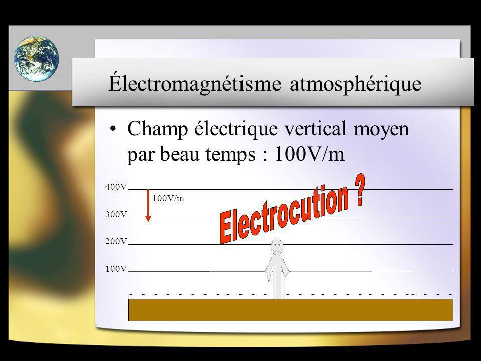- - - - - - - - - - - - - - Électromagnétisme atmosphérique Champ électrique vertical moyen par beau temps : 100V/m 100V 200V 300V 400V 100V/m