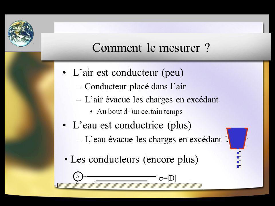 Comment le mesurer ? L'air est conducteur (peu) –Conducteur placé dans l'air –L'air évacue les charges en excédant Au bout d 'un certain temps L'eau e
