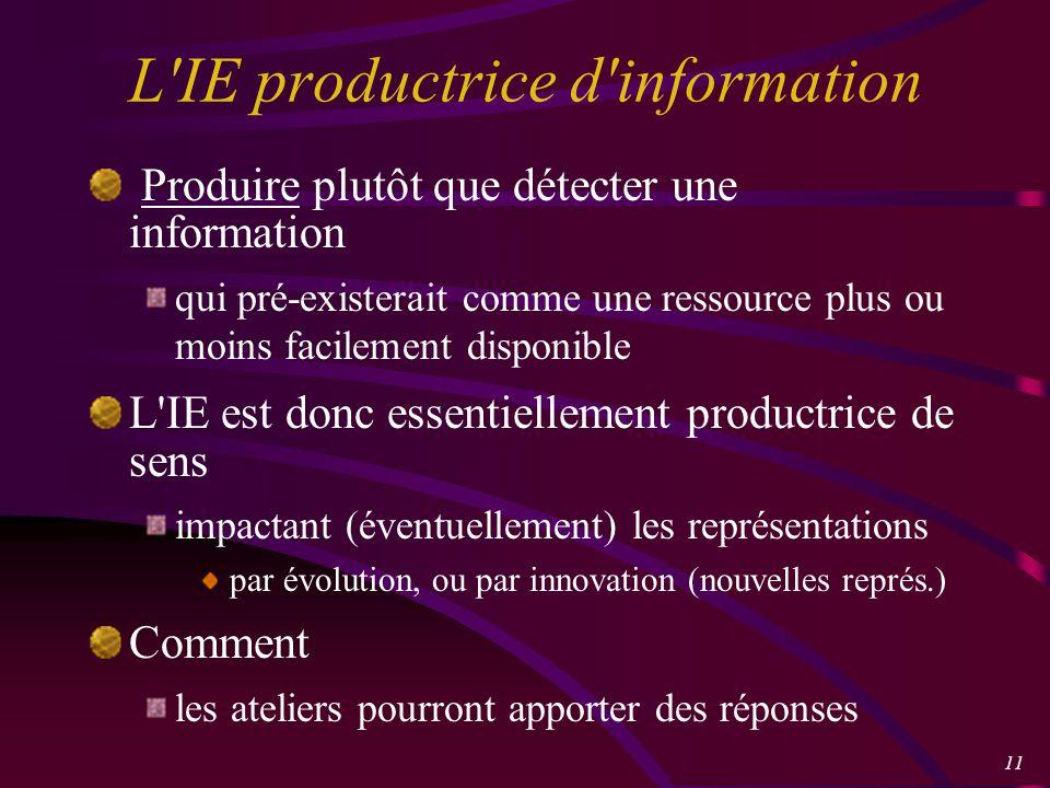 11 L IE productrice d information Produire plutôt que détecter une information qui pré-existerait comme une ressource plus ou moins facilement disponible L IE est donc essentiellement productrice de sens impactant (éventuellement) les représentations par évolution, ou par innovation (nouvelles représ.) Comment les ateliers pourront apporter des réponses