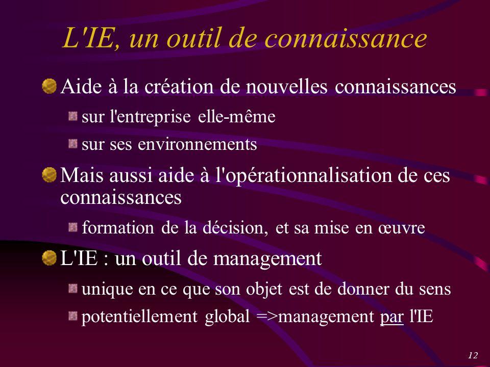 12 L IE, un outil de connaissance Aide à la création de nouvelles connaissances sur l entreprise elle-même sur ses environnements Mais aussi aide à l opérationnalisation de ces connaissances formation de la décision, et sa mise en œuvre L IE : un outil de management unique en ce que son objet est de donner du sens potentiellement global =>management par l IE