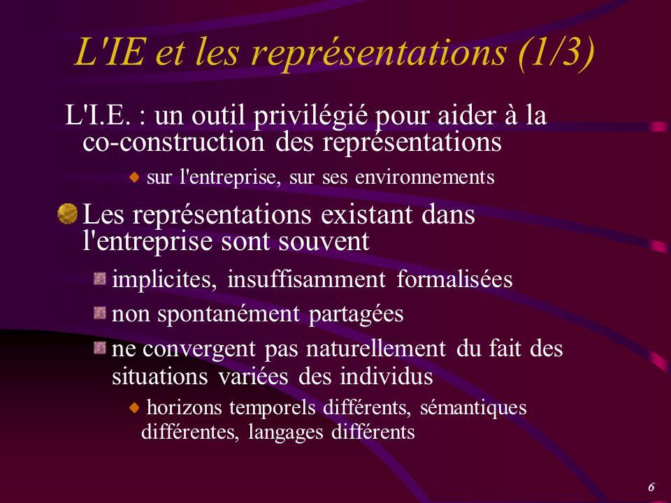 6 L IE et les représentations (1/3) L I.E.