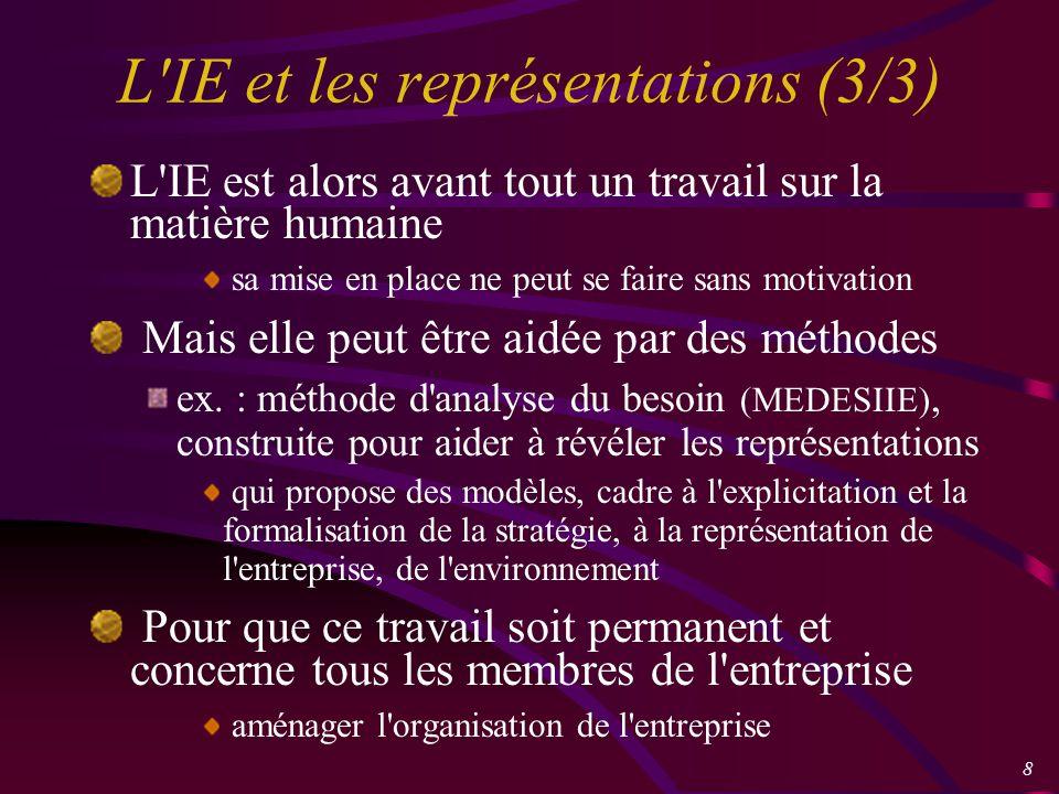 8 L IE et les représentations (3/3) L IE est alors avant tout un travail sur la matière humaine sa mise en place ne peut se faire sans motivation Mais elle peut être aidée par des méthodes ex.