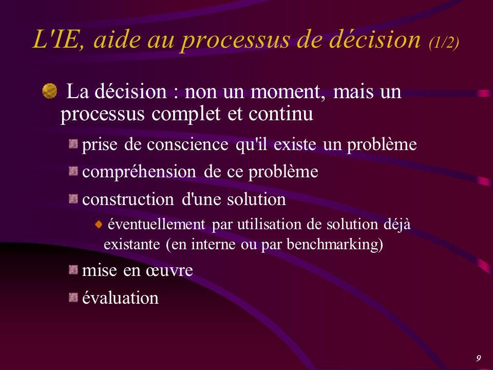 9 L IE, aide au processus de décision (1/2) La décision : non un moment, mais un processus complet et continu prise de conscience qu il existe un problème compréhension de ce problème construction d une solution éventuellement par utilisation de solution déjà existante (en interne ou par benchmarking) mise en œuvre évaluation