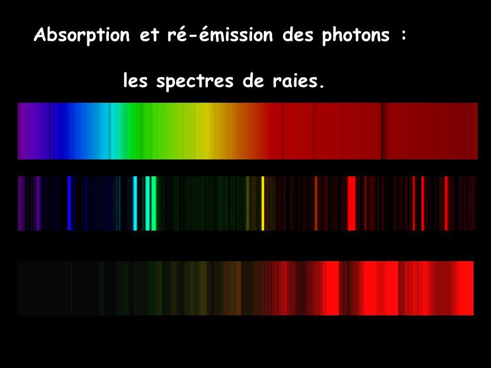 Absorption et ré-émission des photons : les spectres de raies.