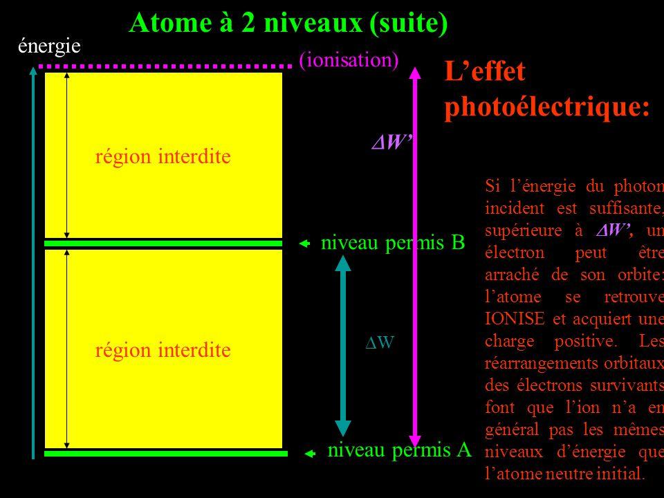 énergie région interdite niveau permis B niveau permis A Atome à 2 niveaux (suite) L'effet photoélectrique: WW (ionisation) Si l'énergie du photon incident est suffisante, supérieure à  W', un électron peut être arraché de son orbite: l'atome se retrouve IONISE et acquiert une charge positive.