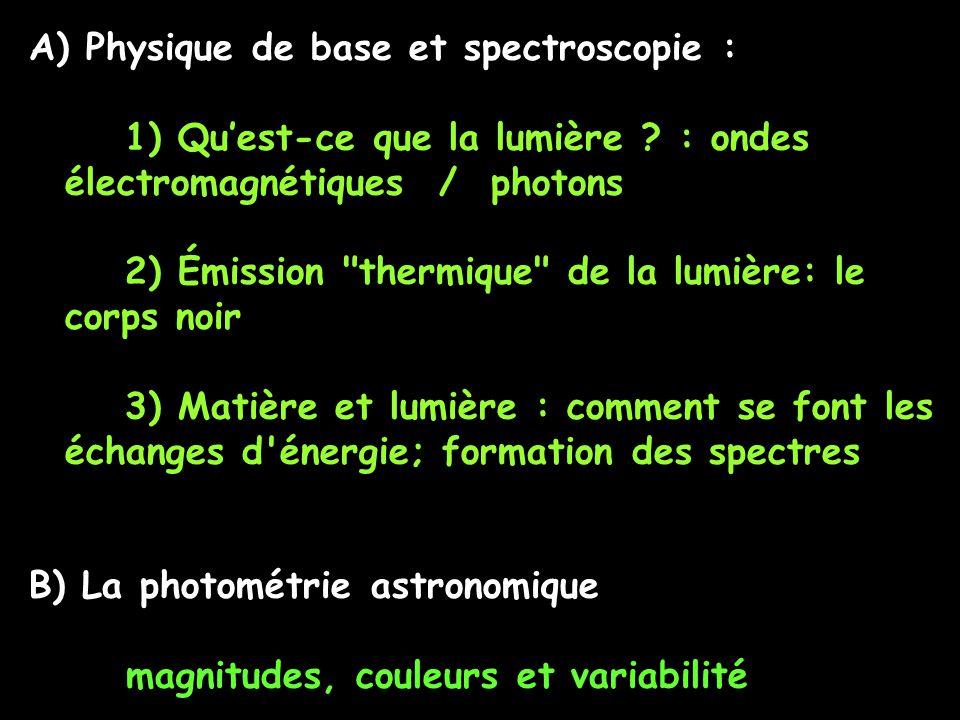 A) Physique de base et spectroscopie : 1) Qu'est-ce que la lumière .