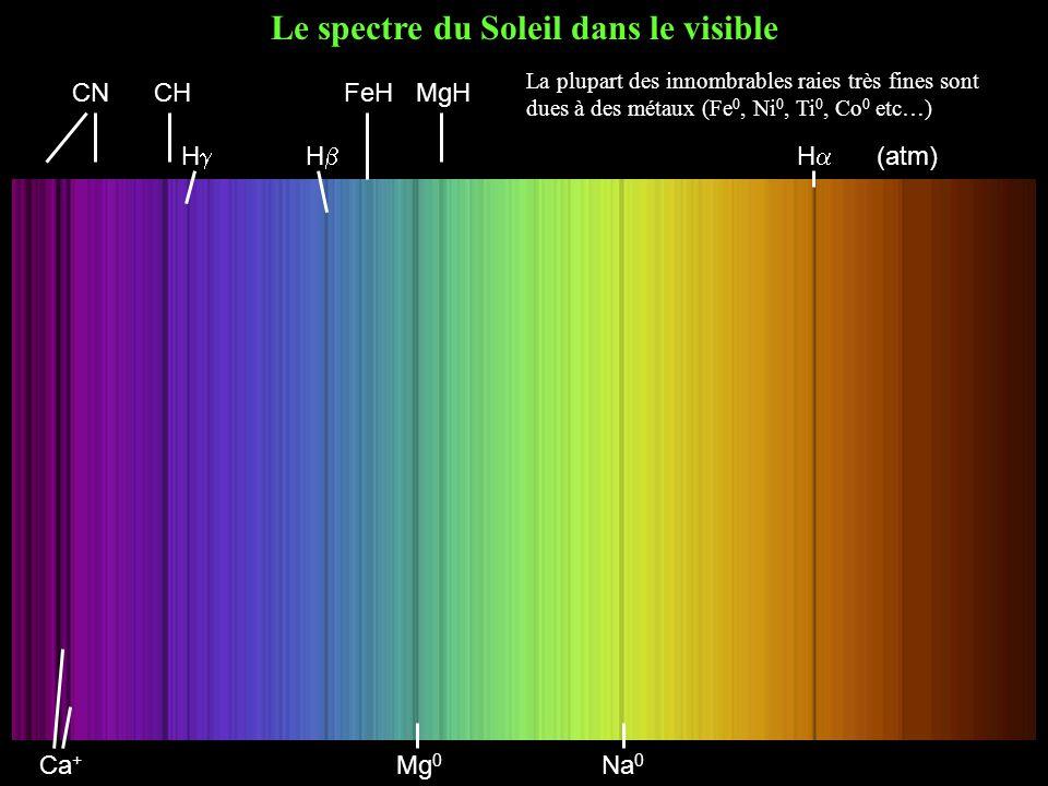 Le spectre du Soleil dans le visible Ca + Mg 0 Na 0 CN CH FeH MgH H  H  H  (atm) La plupart des innombrables raies très fines sont dues à des métaux (Fe 0, Ni 0, Ti 0, Co 0 etc…)