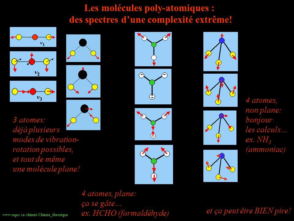Les molécules poly-atomiques : des spectres d'une complexité extrême.
