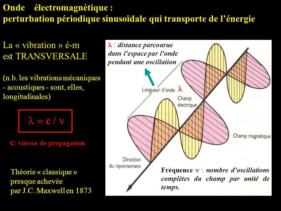 Onde électromagnétique : perturbation périodique sinusoïdale qui transporte de l'énergie La « vibration » é-m est TRANSVERSALE (n.b.