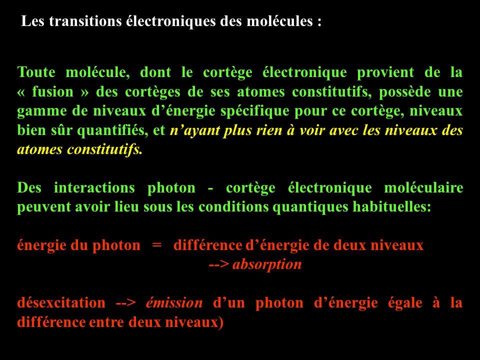 Les transitions électroniques des molécules : Toute molécule, dont le cortège électronique provient de la « fusion » des cortèges de ses atomes constitutifs, possède une gamme de niveaux d'énergie spécifique pour ce cortège, niveaux bien sûr quantifiés, et n'ayant plus rien à voir avec les niveaux des atomes constitutifs.