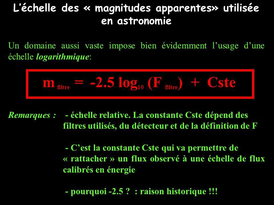 L'échelle des « magnitudes apparentes» utilisée en astronomie Un domaine aussi vaste impose bien évidemment l'usage d'une échelle logarithmique: m filtre = -2.5 log 10 (F filtre ) + Cste Remarques : - échelle relative.