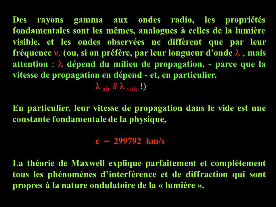 Des rayons gamma aux ondes radio, les propriétés fondamentales sont les mêmes, analogues à celles de la lumière visible, et les ondes observées ne diffèrent que par leur fréquence ou, si on préfère, par leur longueur d onde  mais attention  dépend du milieu de propagation, - parce que la vitesse de propagation en dépend - et, en particulier,  air  vide  En particulier, leur vitesse de propagation dans le vide est une constante fondamentale de la physique, c = 299792 km/s La théorie de Maxwell explique parfaitement et complètement tous les phénomènes d'interférence et de diffraction qui sont propres à la nature ondulatoire de la « lumière ».