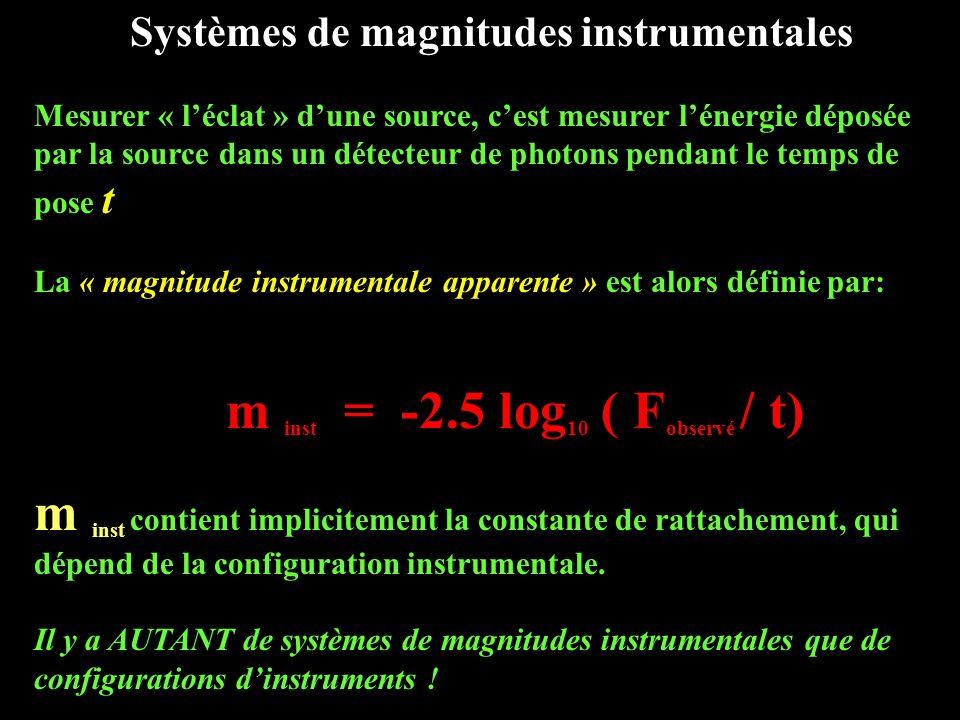 Systèmes de magnitudes instrumentales Mesurer « l'éclat » d'une source, c'est mesurer l'énergie déposée par la source dans un détecteur de photons pendant le temps de pose t La « magnitude instrumentale apparente » est alors définie par: m inst = -2.5 log 10 ( F observé / t) m inst contient implicitement la constante de rattachement, qui dépend de la configuration instrumentale.