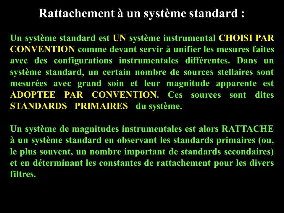 Rattachement à un système standard : Un système standard est UN système instrumental CHOISI PAR CONVENTION comme devant servir à unifier les mesures faites avec des configurations instrumentales différentes.