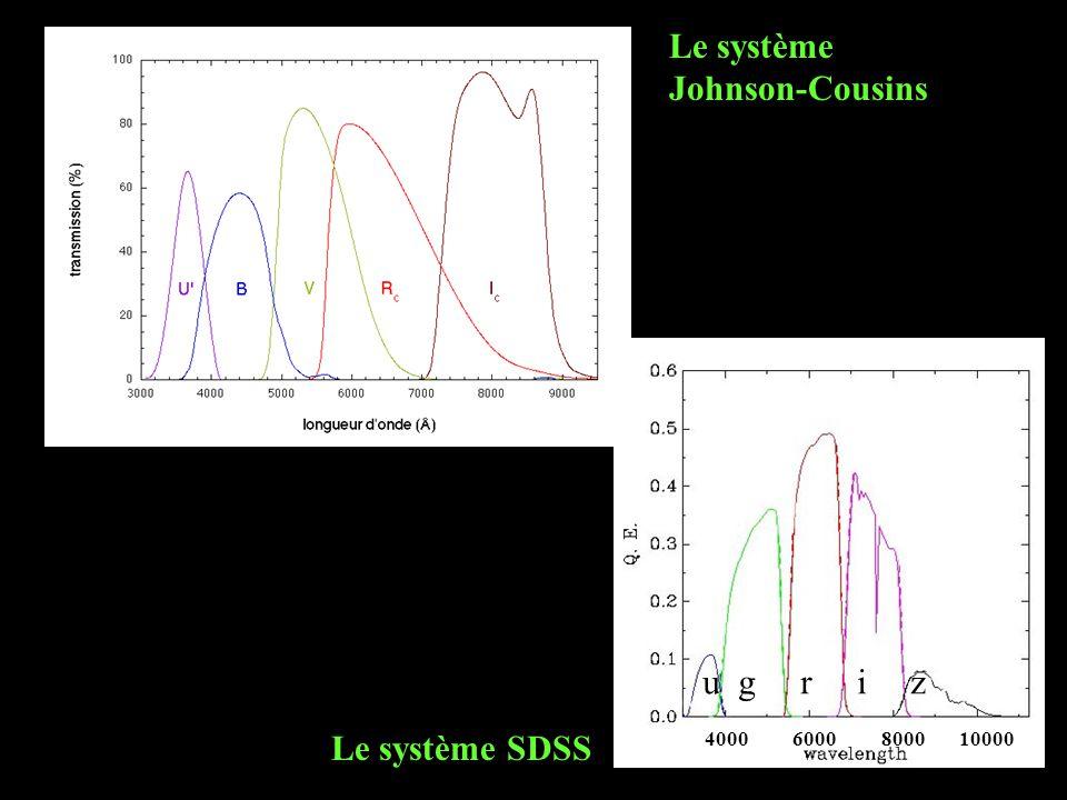 4000 6000 8000 10000 u g r i z Le système SDSS Le système Johnson-Cousins