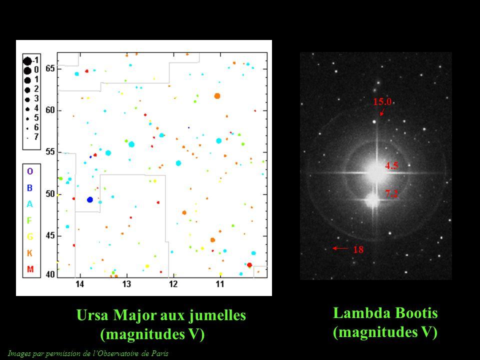 Ursa Major aux jumelles (magnitudes V) Lambda Bootis (magnitudes V) 4.5 7.2 15.0 18 Images par permission de l'Observatoire de Paris