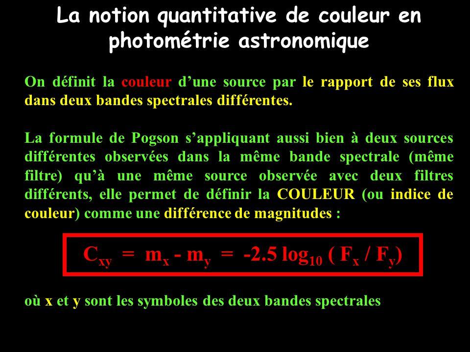 La notion quantitative de couleur en photométrie astronomique On définit la couleur d'une source par le rapport de ses flux dans deux bandes spectrales différentes.